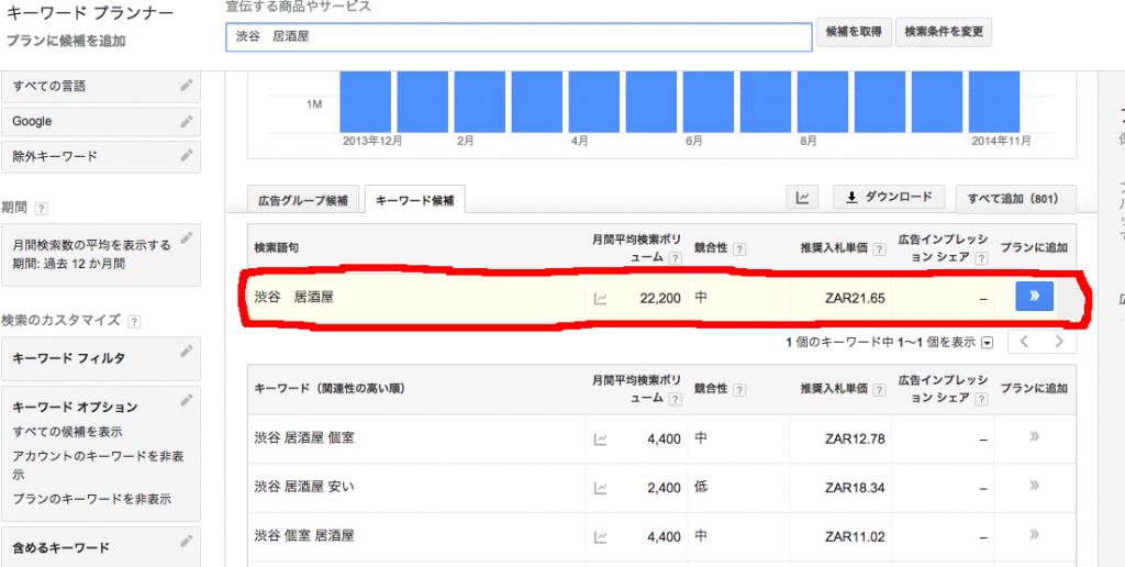飲食店web集客googleキーワードプランナーで市場調査