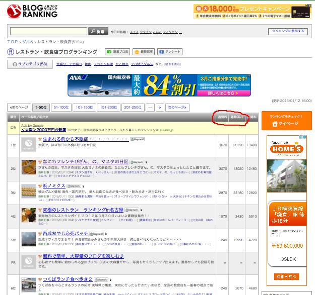 飲食店web集客ブログランキングで集客