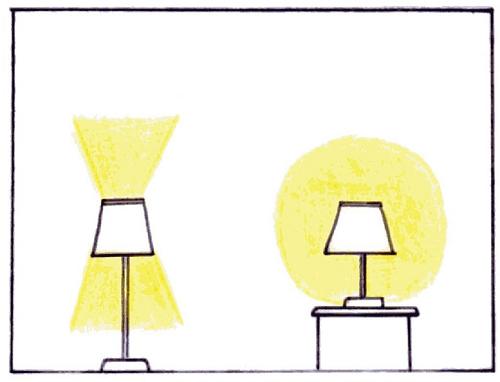 フロアスタンド、テーブルスタンド照明計画