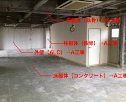 内装A工事における躯体の範囲