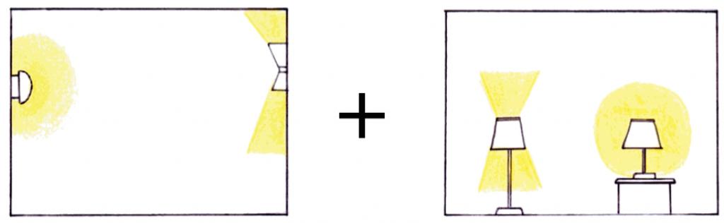 ブラケット+フロアスタンド照明計画