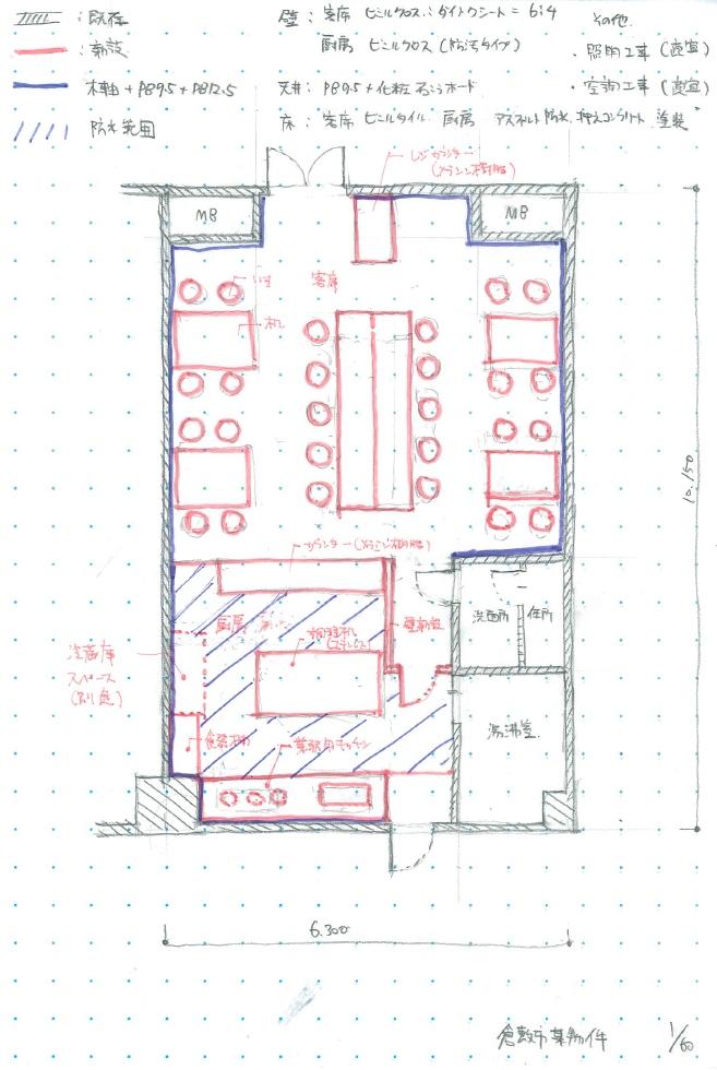 新規オーナー向けうどん屋の内装工事費及び坪単価の把握と相場感について