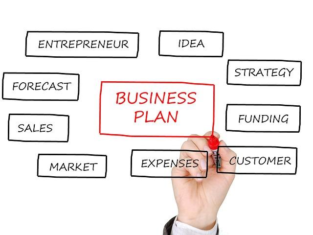 事業計画書の書き方②頭の中を整理しよう